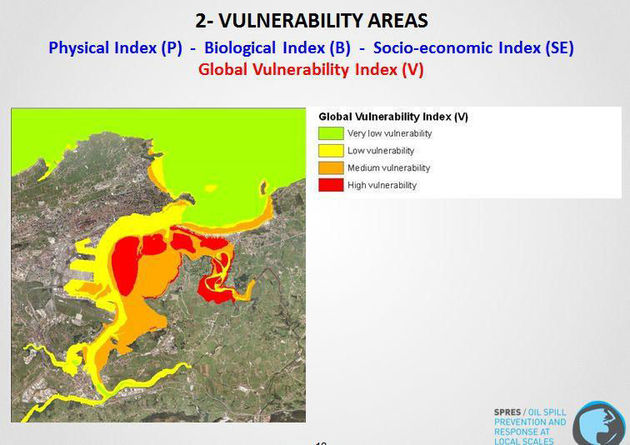 Overall vulnerability maps for the Santander site