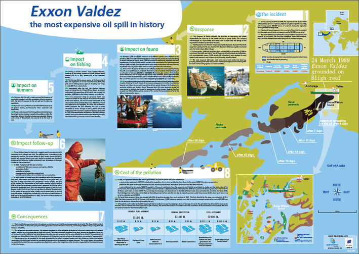 Exxon Valdez the most expensive oil spill in history